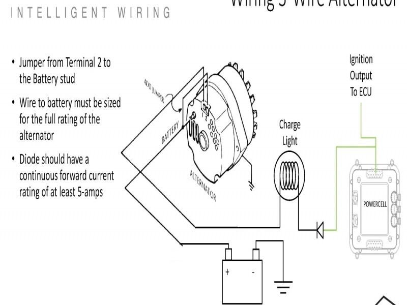 MR_7989] Wire Gm 4 Wire Gm Alternator Wiring Diagram Free DiagramWww Mohammedshrine Librar Wiring 101