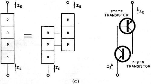 Remarkable Using Transistors As Negative Resistance Devices June 1969 Wiring Cloud Ittabpendurdonanfuldomelitekicepsianuembamohammedshrineorg