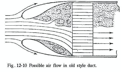 Cool Race Car Wiring Harness Dakotanautica Com Wiring Cloud Staixaidewilluminateatxorg