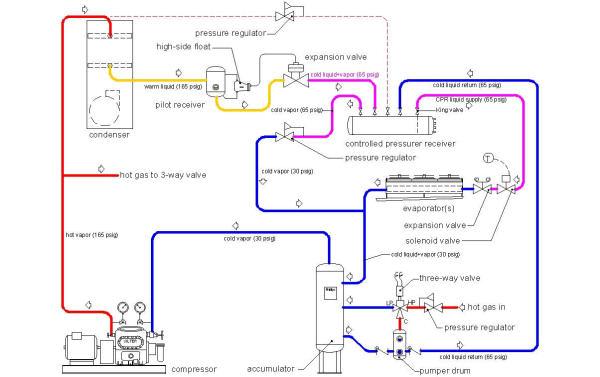 [SCHEMATICS_4HG]  BF_3602] Industrial Refrigeration Compressor Wiring Diagrams | Industrial Refrigeration Compressor Wiring Diagrams |  | Gray Mopar Vira Mohammedshrine Librar Wiring 101