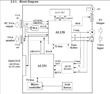 Astounding Solutions Al251 Video Conversion Averlogic Wiring Cloud Inklaidewilluminateatxorg