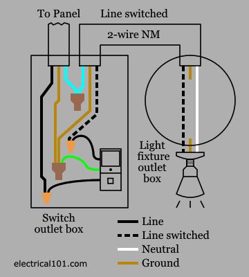Astonishing Wiring Diagram For Motion Detector Online Wiring Diagram Wiring Cloud Staixaidewilluminateatxorg