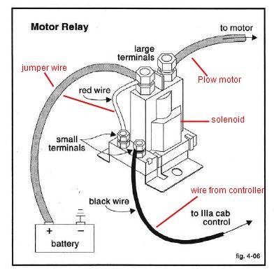 AT_9067] Western Plow Controller Wiring Diagram For SwitchDenli Benkeme Mohammedshrine Librar Wiring 101