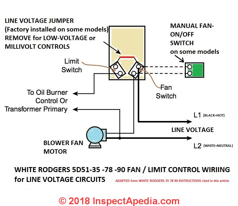 Enjoyable How To Install Wire The Fan Limit Controls On Furnaces Honeywell Wiring Cloud Picalendutblikvittorg