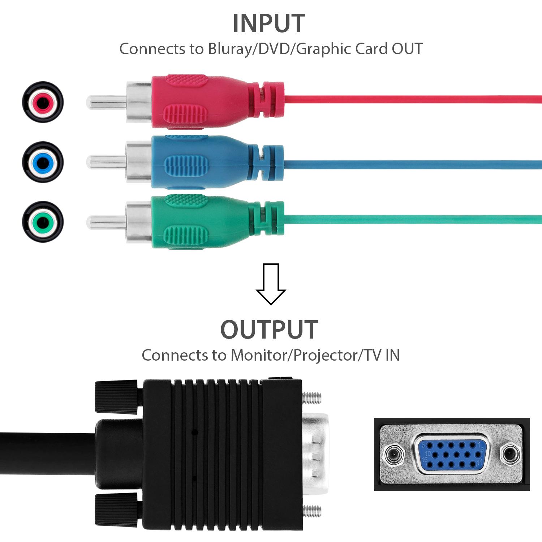 [DHAV_9290]  Vga To Rca Cable Wiring Diagram - 763 Bobcat Wiring Diagram for Wiring  Diagram Schematics | Vga To Rca Cable Schematic |  | Wiring Diagram Schematics