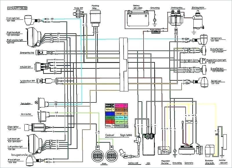 HL_8609] Manco Atv Wiring DiagramXortanet Emba Mohammedshrine Librar Wiring 101