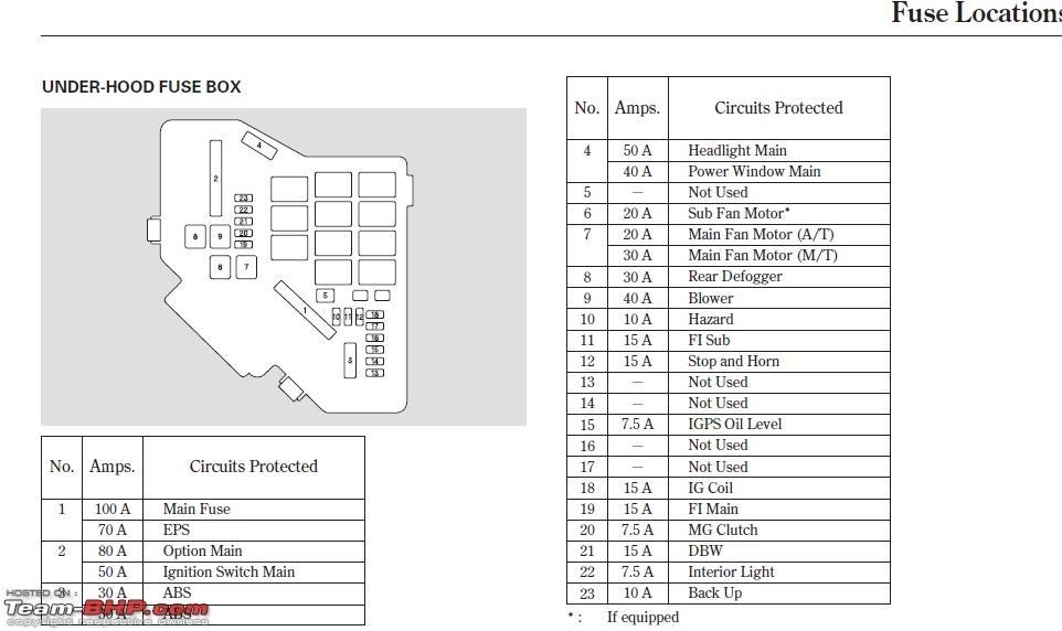 2012 civic wiring diagram 2009 honda civic fuse diagram wiring diagram data 2012 honda civic radio wiring diagram 2009 honda civic fuse diagram wiring
