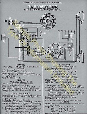 Oo 2970 Starting Circuit Diagram For The 1955 Plymouth All Models Download Diagram
