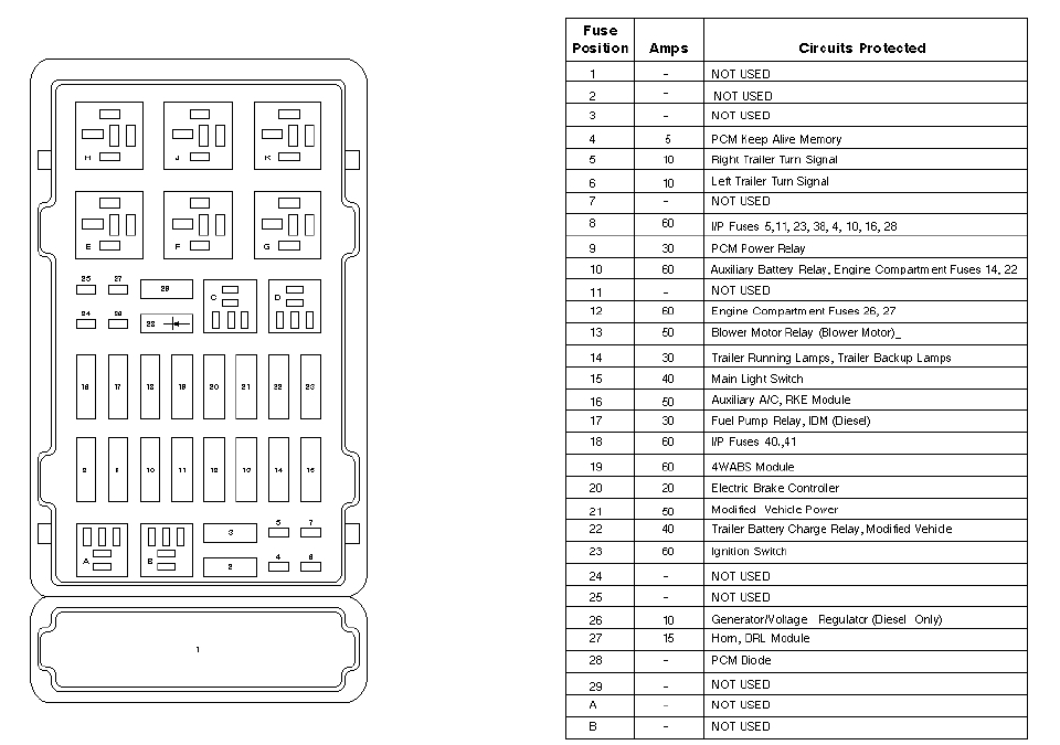 Tl 0760 Need A Fuse Panel Diagram For A 1999 Ford F250 Super Duty 5 4 Gas Download Diagram