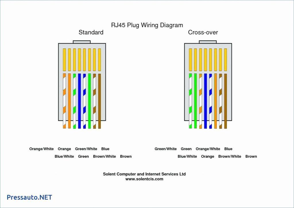 EV_4723] Ethernet Wiring Diagram Wiki Wiring DiagramGray Isra Mohammedshrine Librar Wiring 101