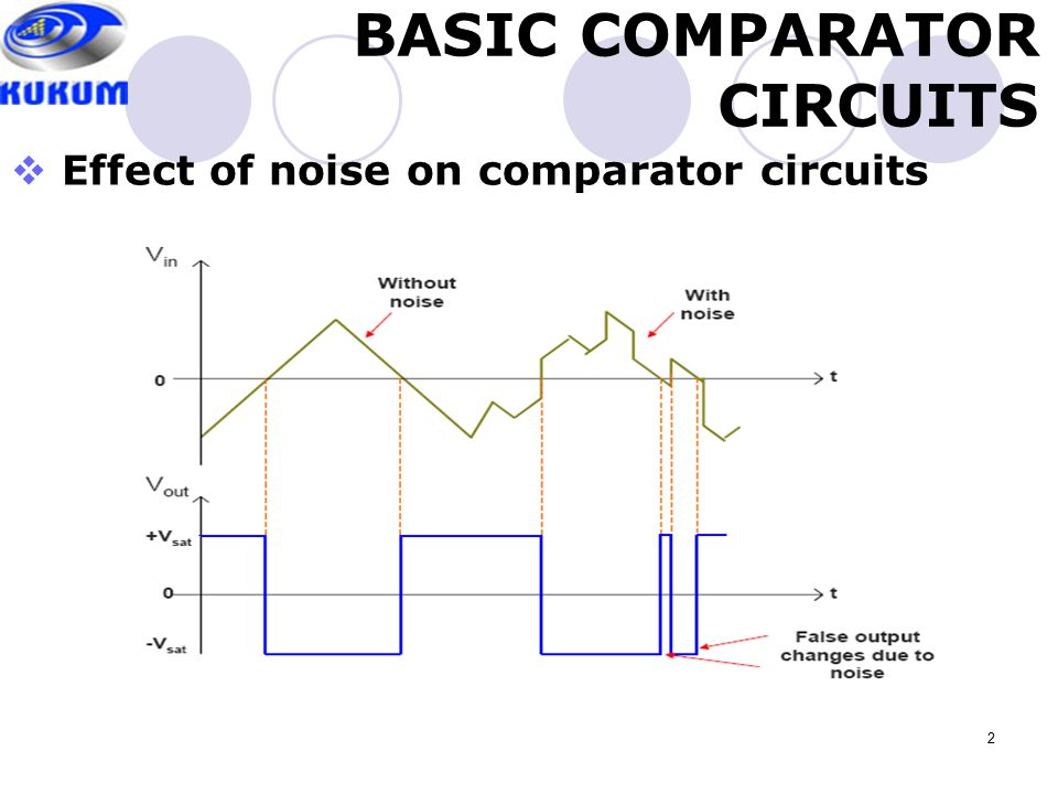 Wondrous Comparator With Hysteresis Window Comparator Ppt Video Online Download Wiring Cloud Onicaxeromohammedshrineorg
