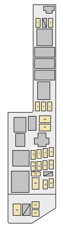 99 camry fuse box diagram - wiring diagram log wet-super-a -  wet-super-a.superpolobio.it  superpolobio.it