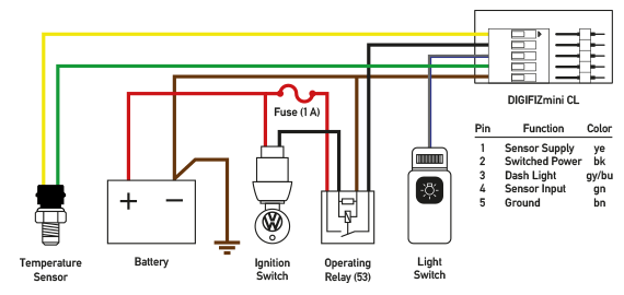 Admirable Temperature Sensor Wiring Diagram Wiring Diagram Data Schema Wiring Cloud Domeilariaidewilluminateatxorg