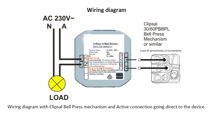 Cool Hpm Dimmer Switch Wiring Diagram Basic Electronics Wiring Diagram Wiring Cloud Lukepaidewilluminateatxorg