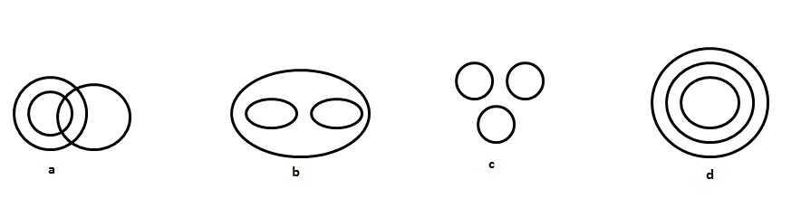 Outstanding Venn Diagram In Logic Koran Sticken Co Wiring Cloud Dulfrecoveryedborg