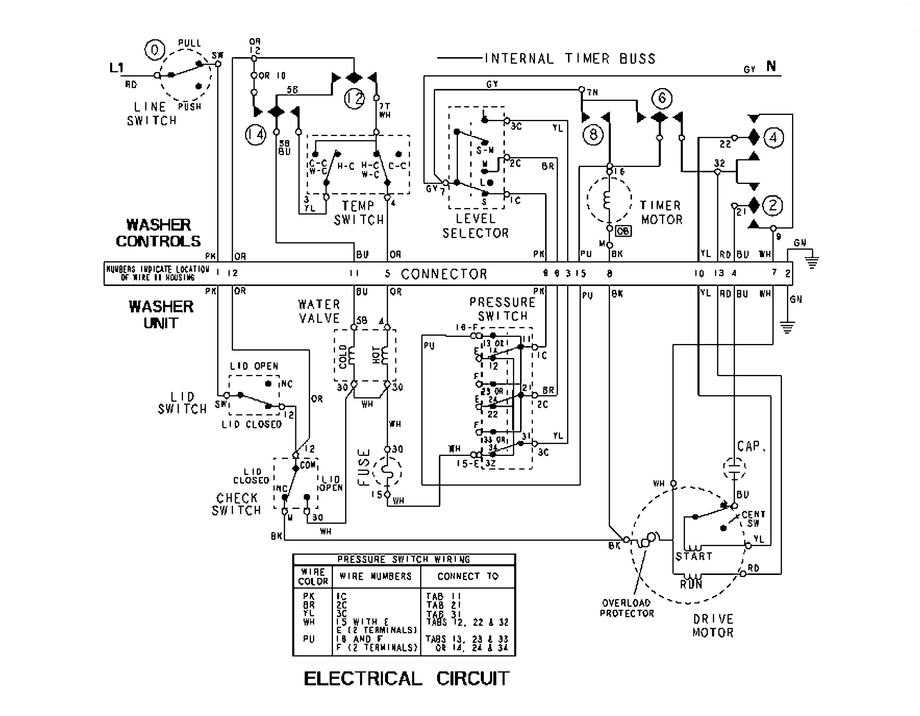 Fabulous Dayton Electric Motor Diagram Wiring Diagram Wiring Cloud Inklaidewilluminateatxorg