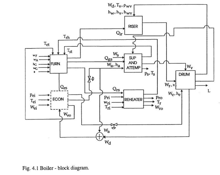 Logic Wiring Diagram