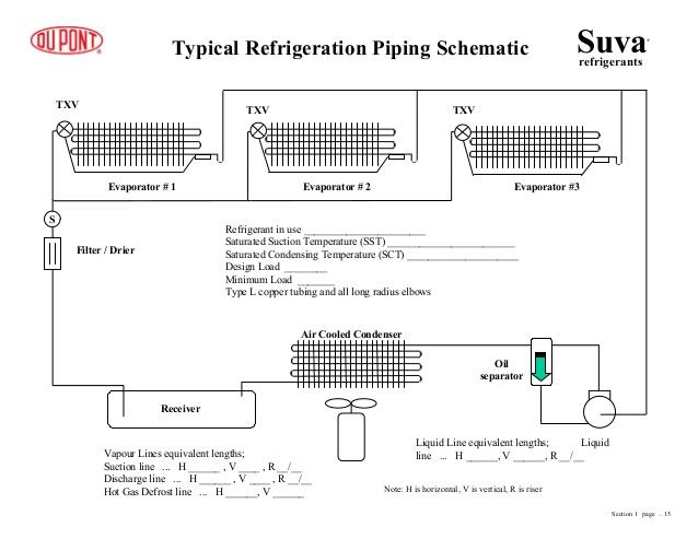 DD_9022] Piping Diagram Refrigeration Schematic WiringNumap Cran Bachi Throp None Ndine Garna Mohammedshrine Librar Wiring 101