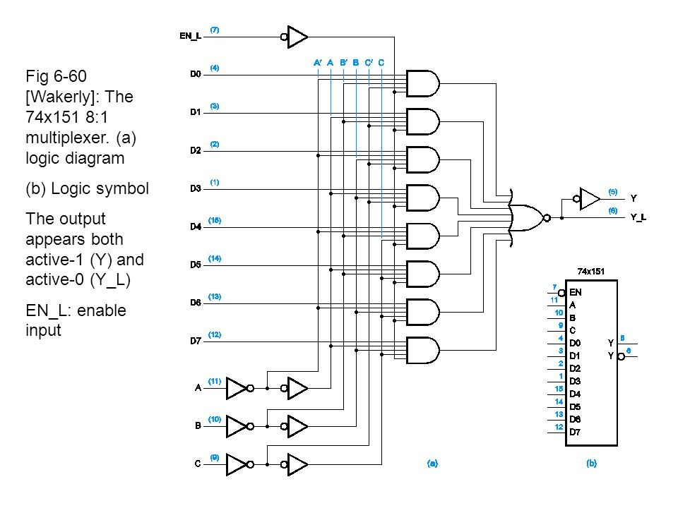 DIAGRAM] Logic Diagram Of 8 To 1 Line Multiplexer FULL Version HD Quality Line  Multiplexer - HOMEWIRINGDEPOT.PARKHOTELGINEVRA.ITWiring And Fuse Image
