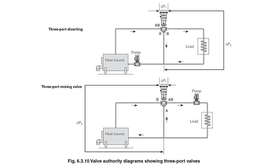 Nw 6904 Piping Diagram 3 Way Valve Schematic Wiring