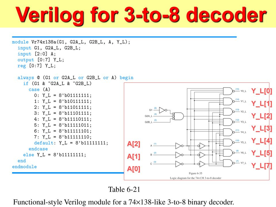 logic diagram for 3 8 decoder ox 3200  figure 1 example 3 to 8 decoder mux schematic wiring diagram  decoder mux schematic wiring diagram
