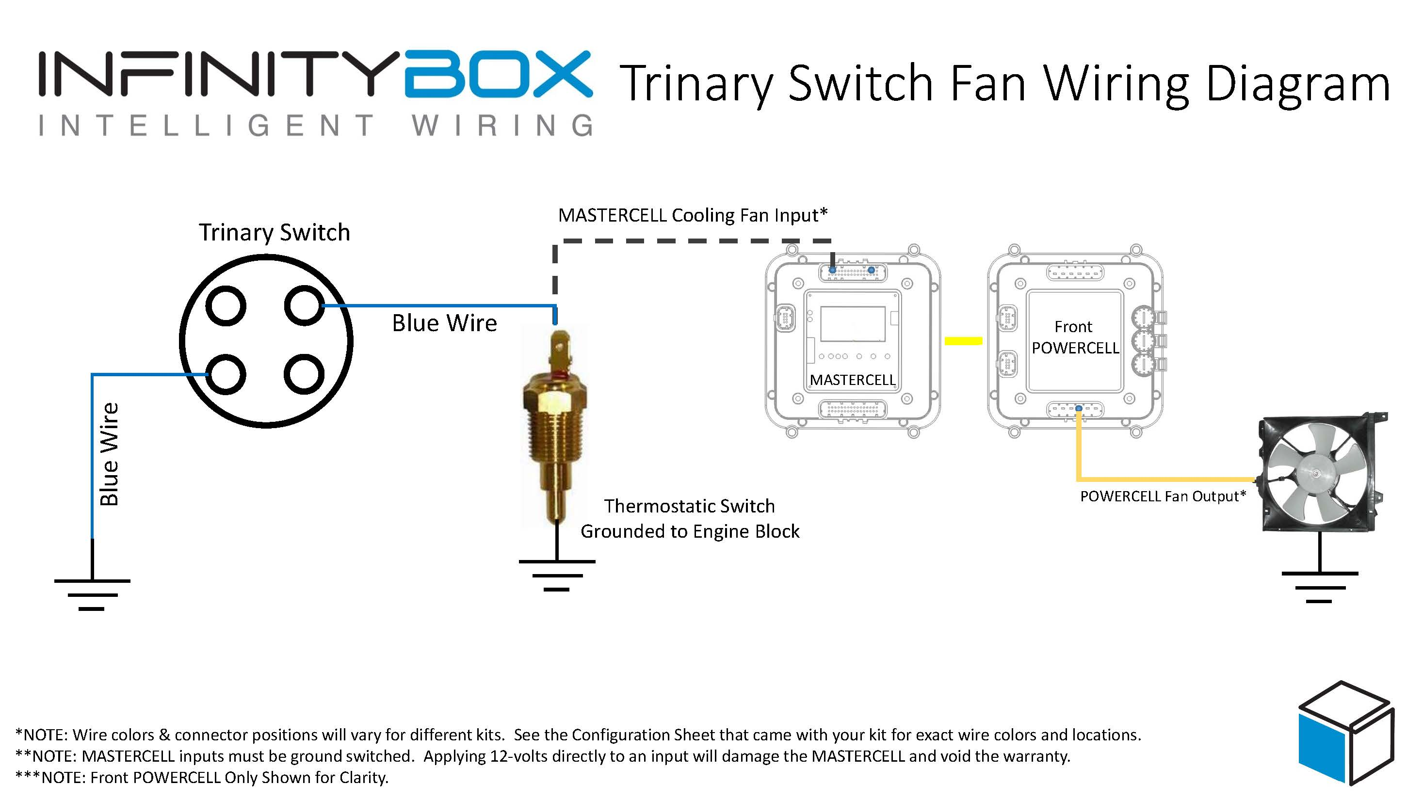 [TBQL_4184]  EM_8526] Light Switch With Wiring Diagram Together With Trinary Switch  Wiring Free Diagram | Aac Trinary Switch Wiring |  | Xortanet Eatte Mohammedshrine Librar Wiring 101