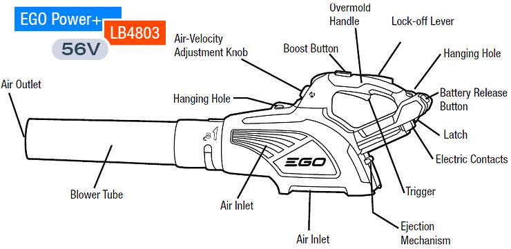 Marvelous Leaf Blower Engine Diagram Basic Electronics Wiring Diagram Wiring Cloud Mousmenurrecoveryedborg
