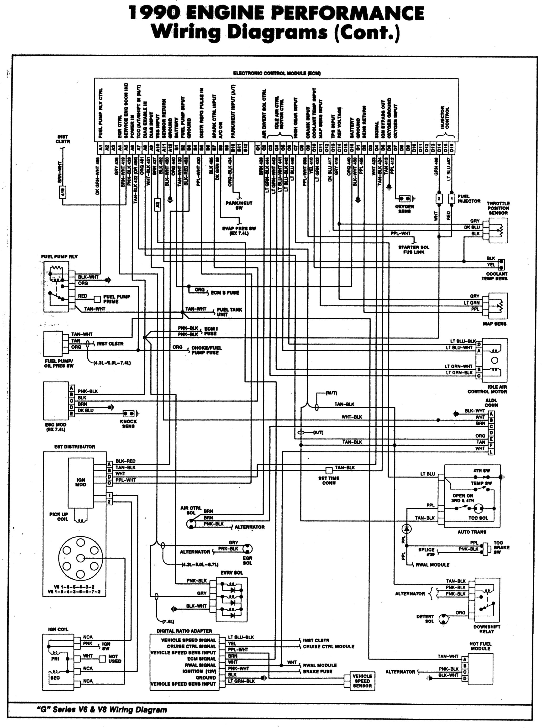 Prime 1992 S10 Wiring Diagram Wiring Diagram Wiring Cloud Biosomenaidewilluminateatxorg