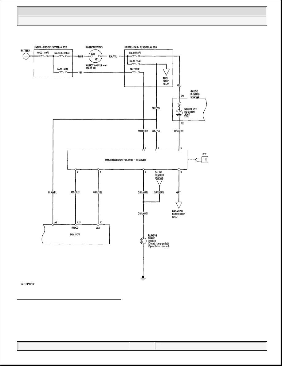 Vauxhall Vivaro Alarm Wiring Diagram