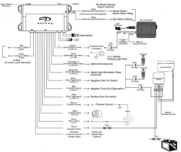 TL_8989] Viper Door Lock Relay Wiring Diagram Free DiagramSarc Akeb Rect Mohammedshrine Librar Wiring 101