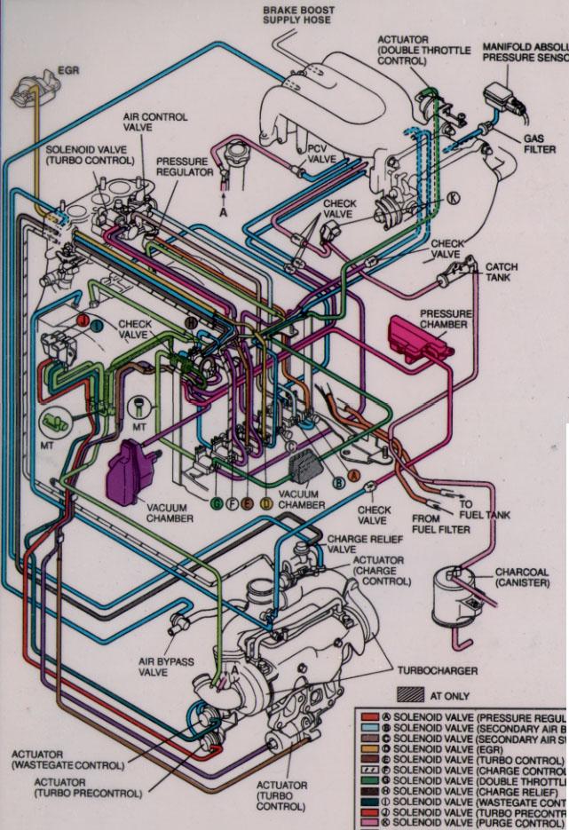 Brilliant All Modifications Volvo 850 Turbo Vacuum Diagram Wiring Cloud Gufailluminateatxorg