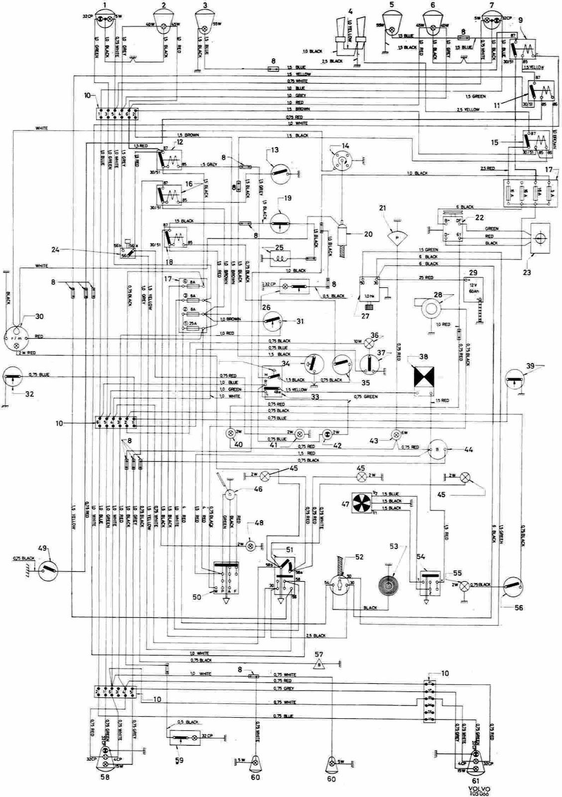 1998 volvo truck wiring diagram | relate-concepti wiring diagram number -  relate-concepti.garbobar.it  garbo bar
