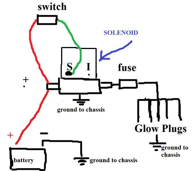 YZ_7686] Idi Starter Wiring Diagram Get Free Image About Wiring DiagramCana Ilari Alma Genion Effl Inkl Cette Mohammedshrine Librar Wiring 101