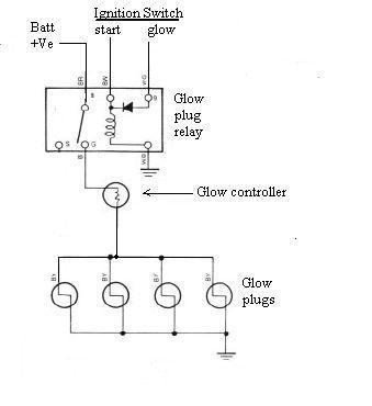 Strange Wiring A Glow Plug Basic Electronics Wiring Diagram Wiring Cloud Intelaidewilluminateatxorg