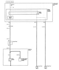 Superb Acura Tl Horn Wiring Diagram 08 Acura Tl Diagram Acura Tl Alarm Wiring Cloud Inklaidewilluminateatxorg