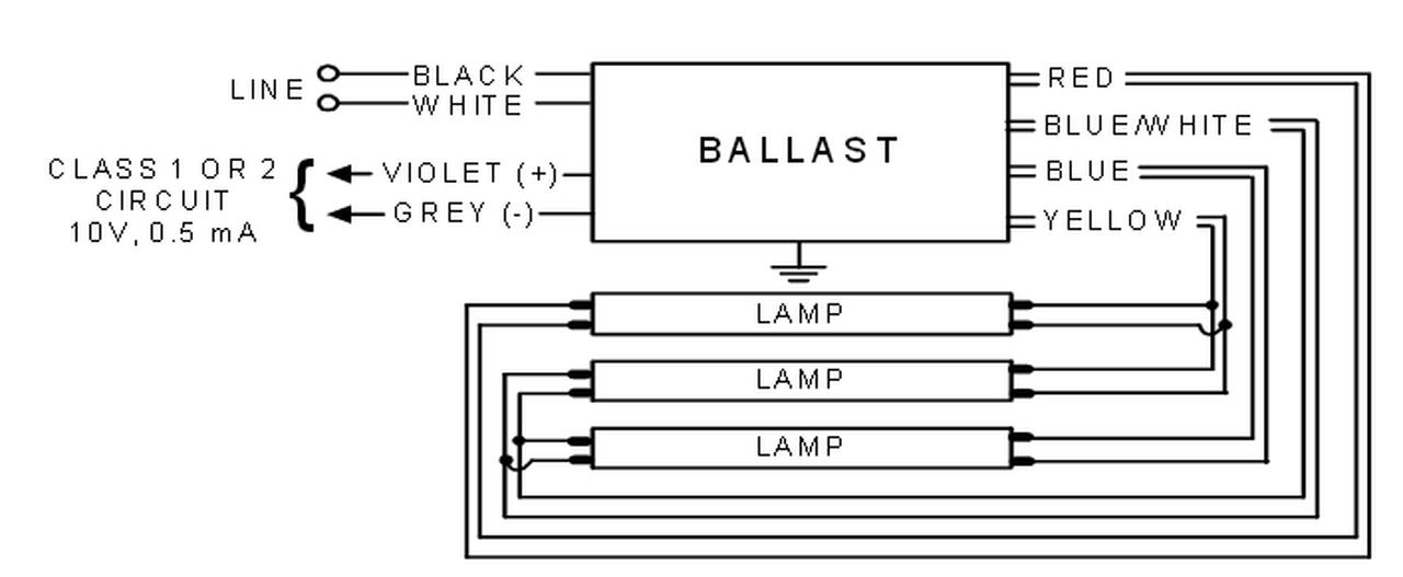 Advance Sign Ballast Wiring Diagram -Rv Power Converter Wiring Diagram    Begeboy Wiring Diagram Source   Advance Sign Ballast Wiring Diagram      Begeboy Wiring Diagram Source
