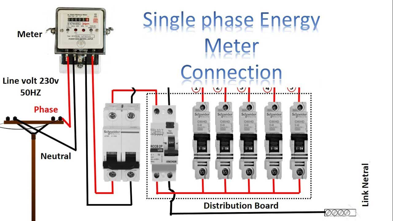 Amazing Single Phase Meter Wiring Diagram Energy Meter Earth Bondhon Wiring Cloud Histehirlexornumapkesianilluminateatxorg