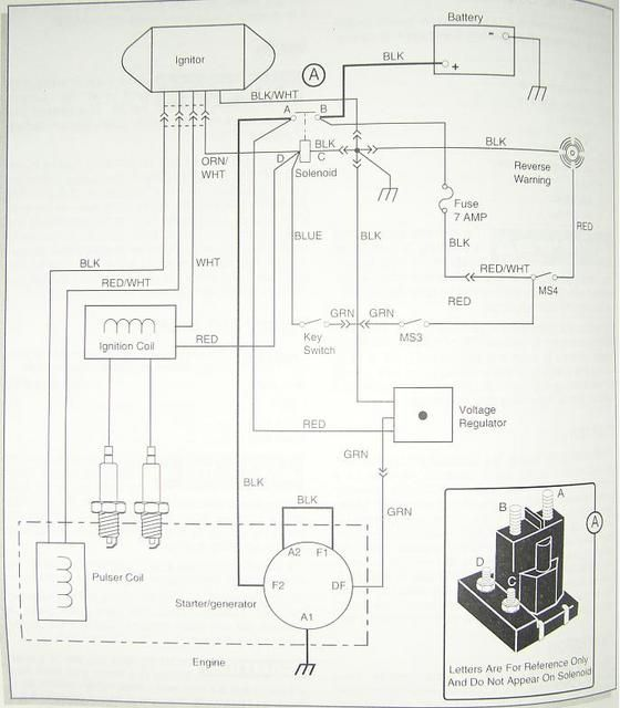 Marvelous 89 Ez Go Gas Wiring Diagram Basic Electronics Wiring Diagram Wiring Cloud Rometaidewilluminateatxorg