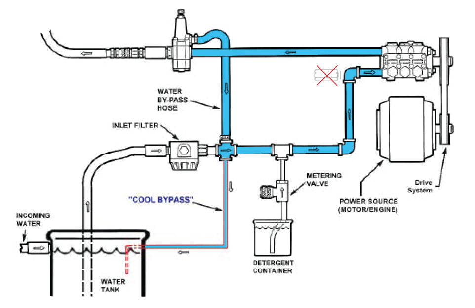 [SCHEMATICS_48ZD]  HD_5867] Hotsy Washer Wiring Free Diagram | Hotsy Wiring Diagram |  | Alypt Itis Dylit Eatte Mohammedshrine Librar Wiring 101
