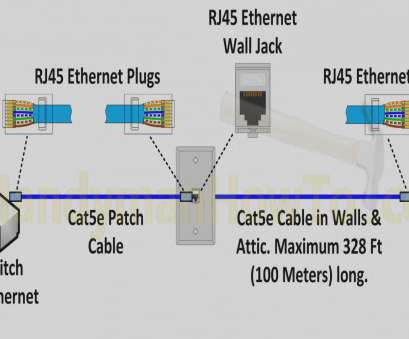 Cat6 Ethernet Cable Wiring Diagram from static-cdn.imageservice.cloud