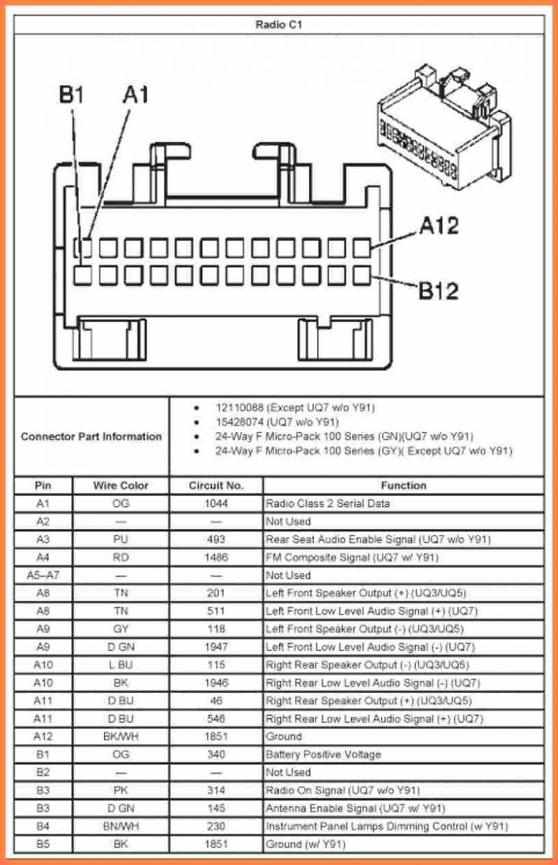 wiring diagram 2006 saturn ion 2007 saturn ion radio wiring diagram kobe cyclop5 piratenpartei  2007 saturn ion radio wiring diagram