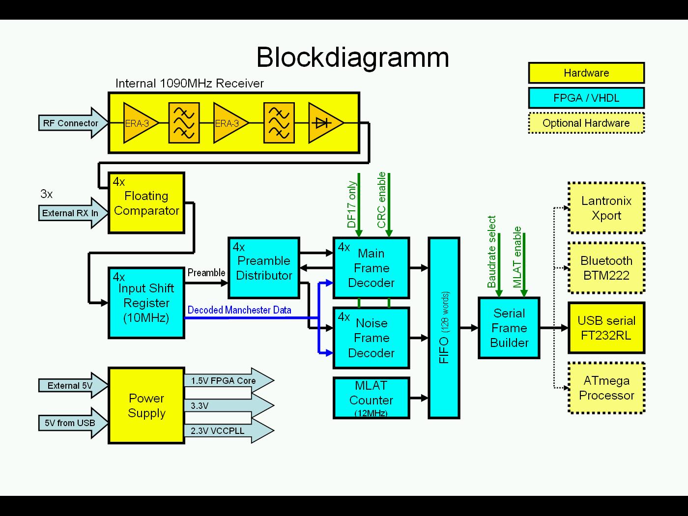 HL_2319] Diagram Led Tv Free DiagramPhon Renstra Fr09 Librar Wiring 101