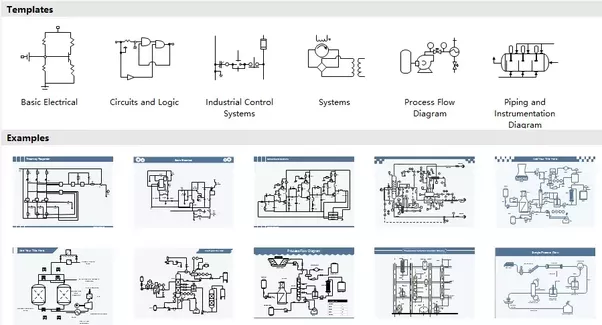 Admirable How To Draw Circuit Diagrams In Microsoft Visio What Stencil Do You Wiring Cloud Cranvenetmohammedshrineorg