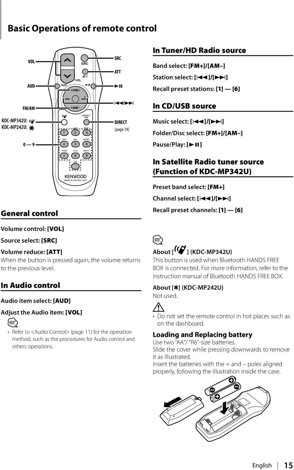 [DIAGRAM_38IS]  OF_3679] Kdc Mp342U Wiring Diagram Wiring Diagram | Kenwood Kdc Mp342u Wiring Diagram |  | Abole Penghe Inama Mohammedshrine Librar Wiring 101
