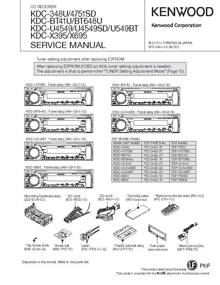 [SCHEMATICS_48DE]  HT_7994] Kenwood Kdc X395 Wiring Diagram Schematic Wiring | Kenwood Kdc 419 Wiring Diagram Stereo |  | Penghe Papxe Mohammedshrine Librar Wiring 101