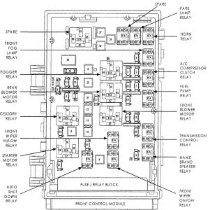 [DHAV_9290]  Fuse Box Diagram For 2005 Dodge Grand Caravan - 1989 Corvette Ac Wiring for  Wiring Diagram Schematics | 05 Caravan Fuse Diagram |  | Wiring Diagram Schematics