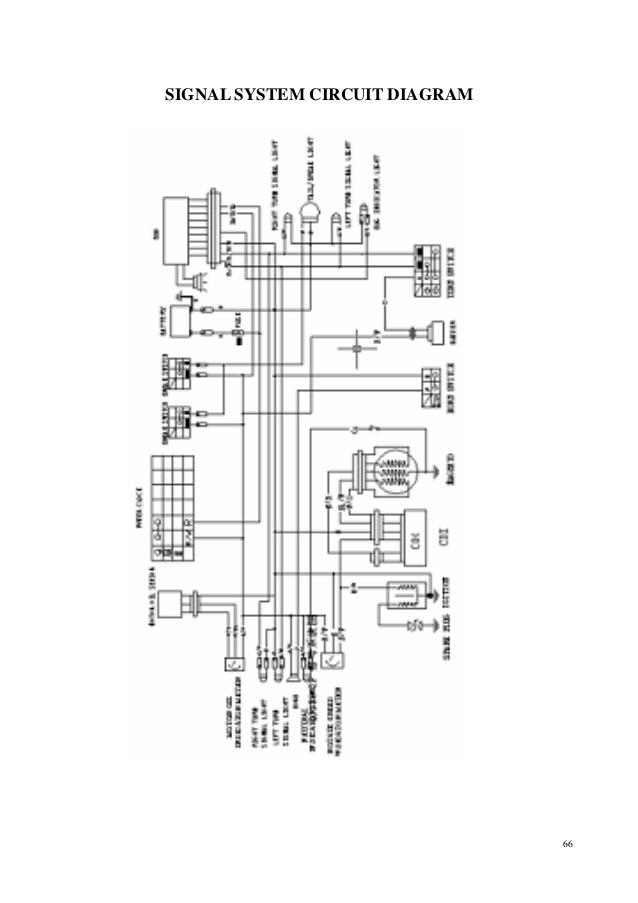 Cy50 A Wiring Diagram - 2011 Bad Boy Buggy Wiring Diagram - cts-lsa .los-dodol.jeanjaures37.frWiring Diagram Resource
