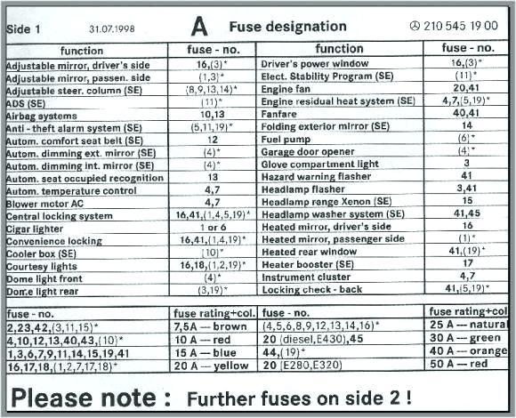 1999 mercedes c230 fuse box - wiring diagrams tuck-manage-a -  tuck-manage-a.alcuoredeldiabete.it  al cuore del diabete