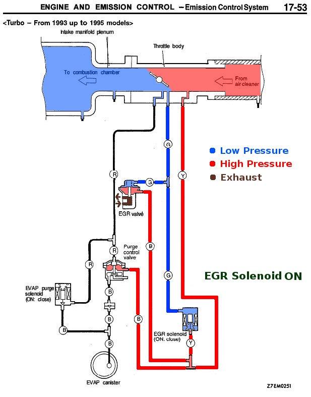 Chevy 1500 Egr Solenoid Wiring Diagram - Wiring Diagram load-interest-b -  load-interest-b.models-tech.it   Chevy 1500 Egr Solenoid Wiring Diagram      Models Tech