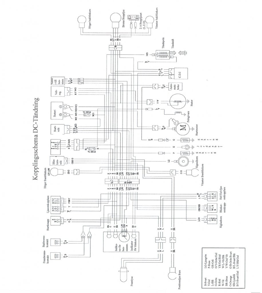 Yamaha Dt 50 R Wiring Diagram - Wiring Diagramschin.feed.lesvignoblesguimberteau.fr